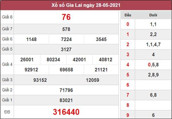Phân tích XSGL 4/6/2021 thứ 6 chốt lô VIP Gia Lai