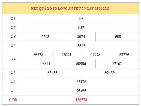 Phân tích KQXSLA ngày 12/6/2021 dựa trên kết quả kì trước