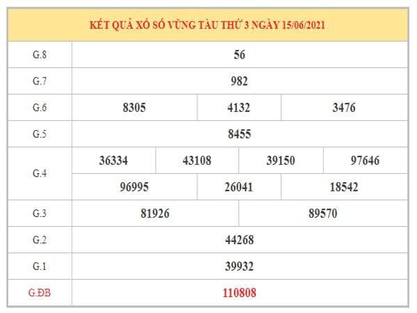Phân tích KQXSVT ngày 22/6/2021 dựa trên kết quả kì trước