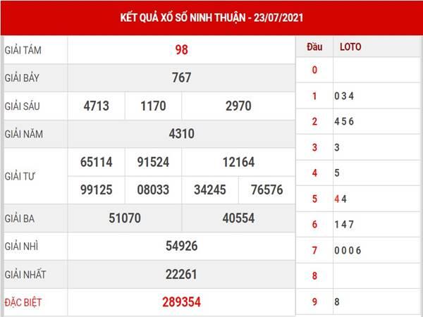 Phân tích xổ số Ninh Thuận thứ 6 ngày 30/7/2021