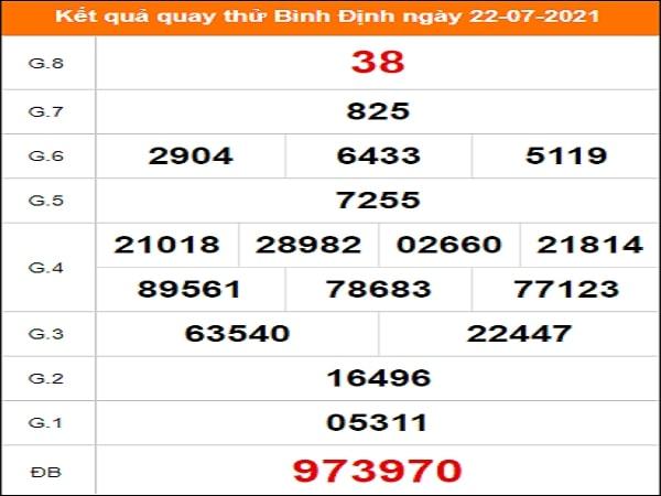 Quay thử xổ số Bình Định ngày 22/7/2021