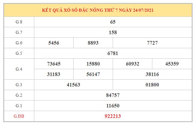 Phân tích KQXSDNO ngày 31/7/2021 dựa trên kết quả kì trước