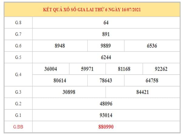 Phân tích KQXSGL ngày 23/7/2021 dựa trên kết quả kì trước