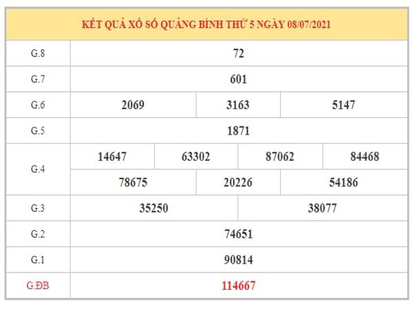 Phân tích KQXSQB ngày 15/7/2021 dựa trên kết quả kì trước