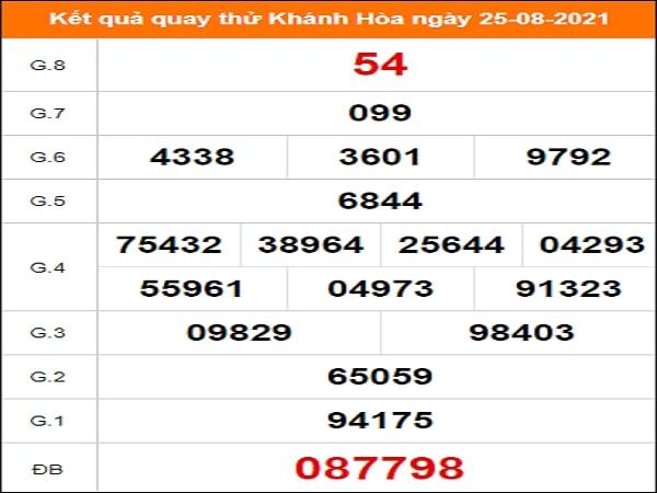 Quay thử xổ số Khánh Hòa ngày 25/8/2021