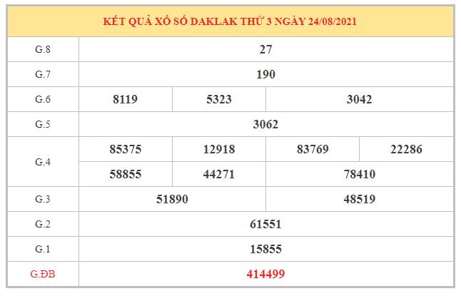 Phân tích KQXSDLK ngày 31/8/2021 dựa trên kết quả kì trước