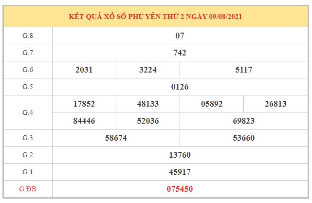 Phân tích KQXSPY ngày 16/8/2021 dựa trên kết quả kì trước