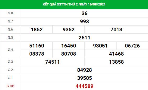 Phân tích xổ số Thừa Thiên Huế 23/8/2021 hôm nay thứ 2 chính xác