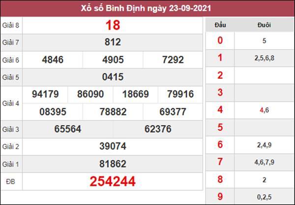Phân tích SXBDI 30/9/2021 thứ 5 chốt số siêu chuẩn
