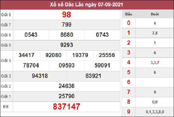 Phân tích XSDLK 14/9/2021 chốt cầu loto đẹp 2 số