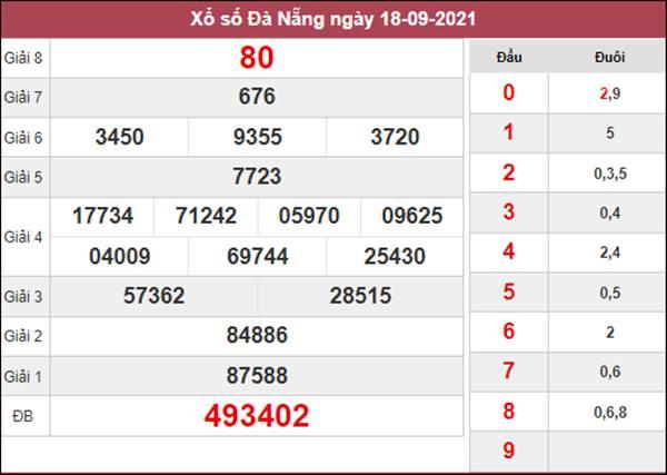 Phân tích XSDNG 22/9/2021 chốt kết quả Đà Nẵng kì này