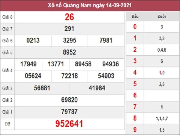 Phân tích XSQNM 21-09-2021