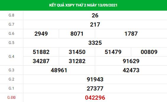 Phân tích XSPY ngày 20/9 hôm nay thứ 2 chuẩn xác