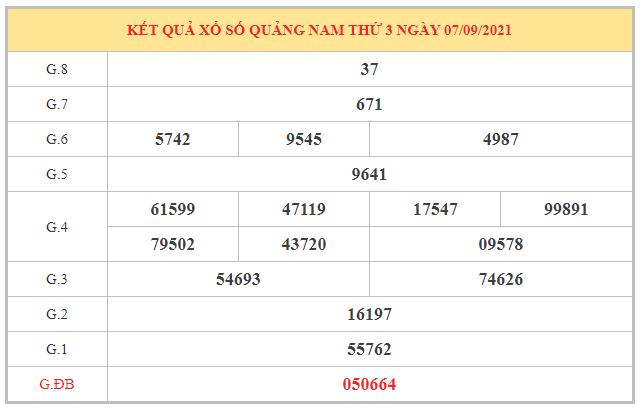 Phân tích KQXSQNM ngày 14/9/2021 dựa trên kết quả kì trước