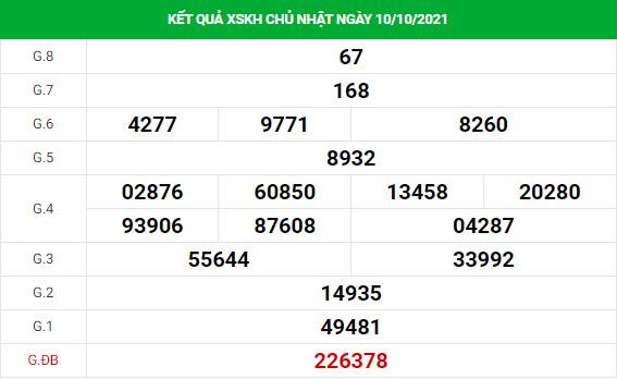 Phân tích XSKH ngày 13/10 hôm nay thứ 4 chuẩn xác